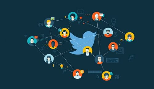 Interact With Customers and Influencers Twitter for business