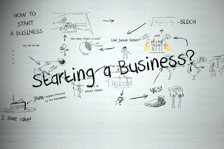 What Kind of Business You Should Start?