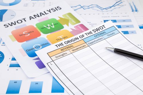 Benefits Of SWOT Analysis In Marketing