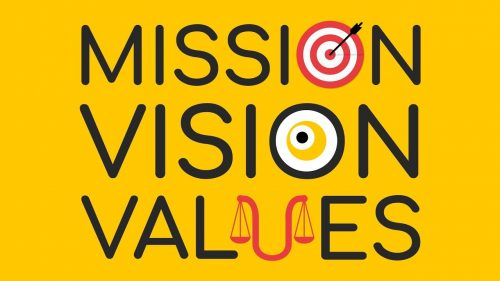 Difference between Vision and Mission Statements