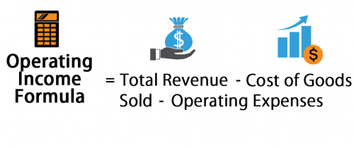 Formulas to Calculate Operating Income