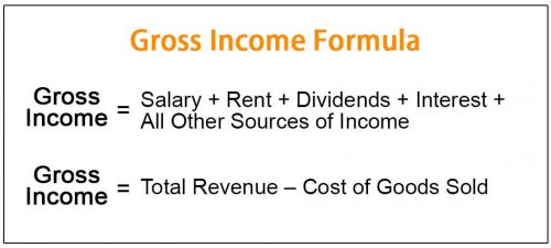 How to Calculate Gross Income