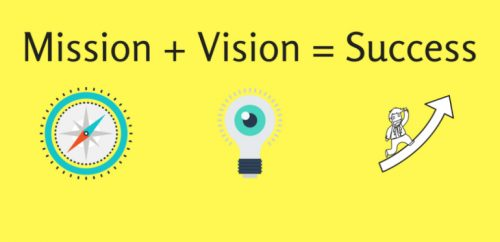 Importance of Mission and Vision Statements