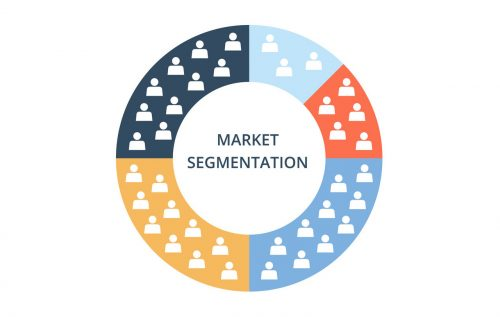 The Types of Segmentation