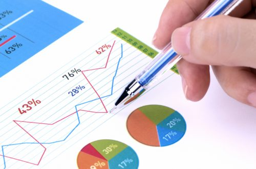 What It Means Financial Analysis