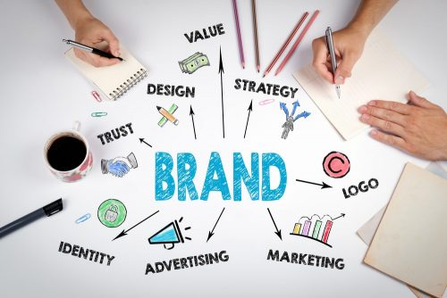 Create an Identity - famous in the business