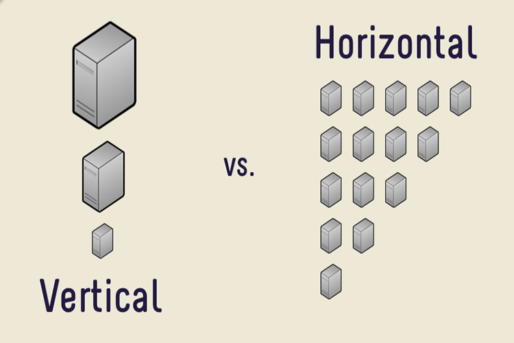Horizontal vs Vertical Integration: Which is More Profitable for Your Business?
