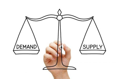 Demand And Supply - sales and marketing strategy