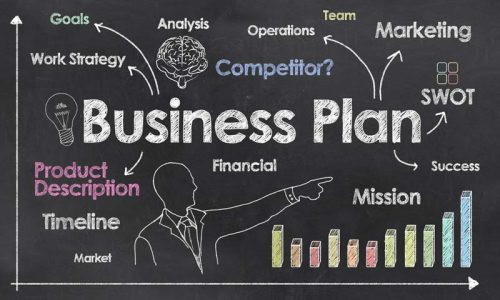 Importance of Business Plans
