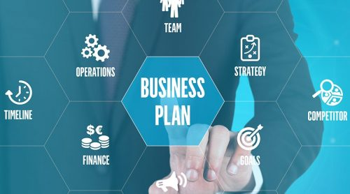 Why is Operations Plan Necessary?