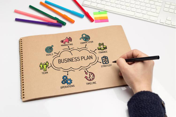 Writing the Operations Plan Section of the Business Plan