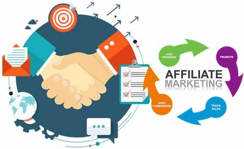 Look for Promising Affiliate Products