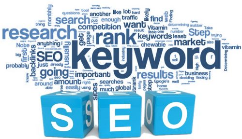 Perform in-depth keyword research - Organic SEO